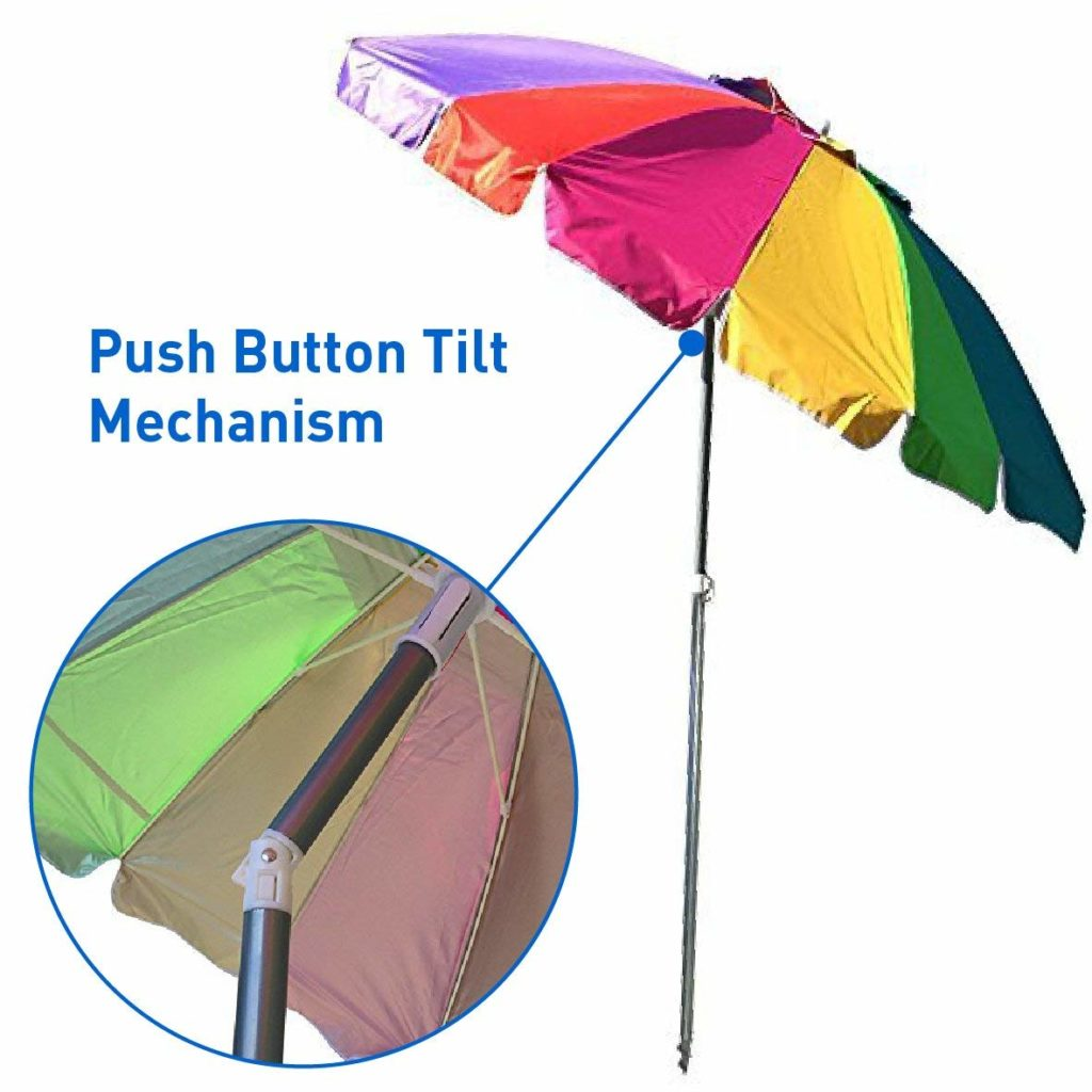 umbrella mechanism
